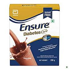 Global Diabetes Care Products Market