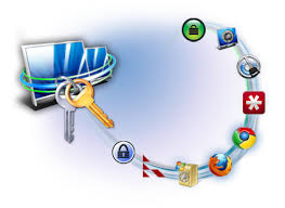 Global Password Management Software Market