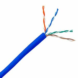 global communication and energy wire and cable market