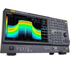 global real-time spectrum analyzer market