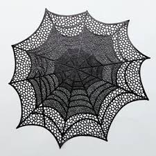Global Synthetic Spider Silk Market