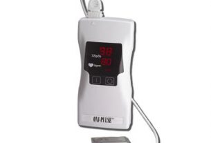 global held pulse oximeters market